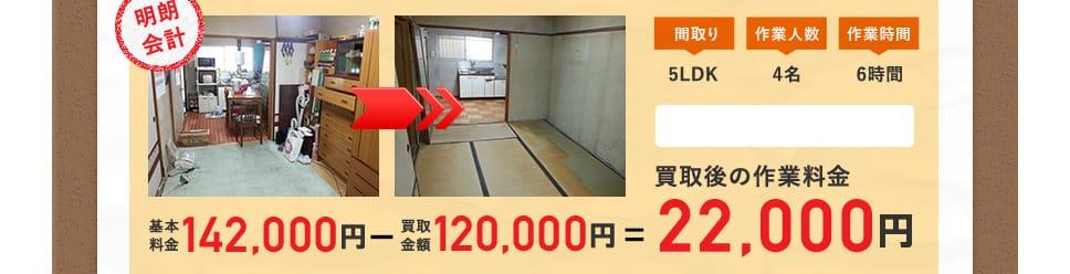 買取後の作業料金22,000円