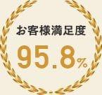 お客様満足度 95.8%